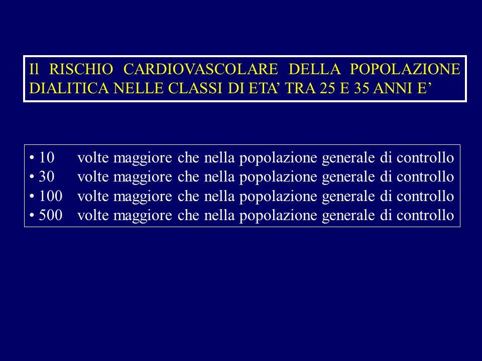 Il RISCHIO CARDIOVASCOLARE DELLA POPOLAZIONE DIALITICA NELLE CLASSI DI ETA TRA 25 E 35 ANNI E 10 volte maggiore che nella popolazione generale di cont