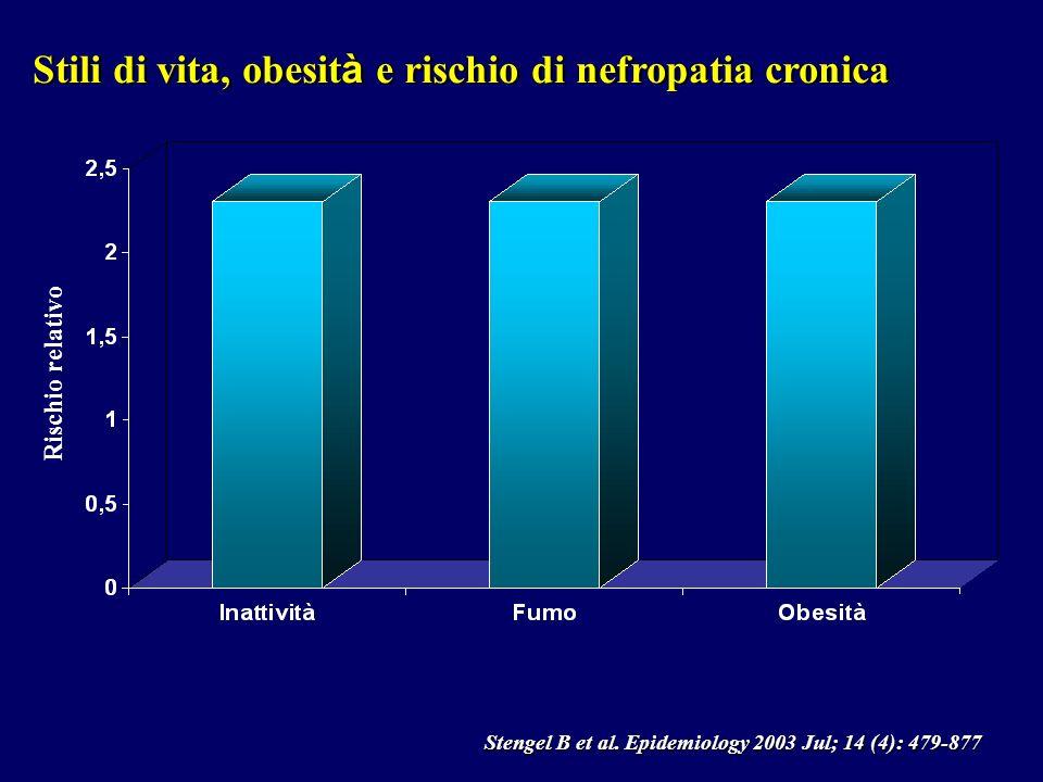 Stengel B et al. Epidemiology 2003 Jul; 14 (4): 479-877 Stili di vita, obesit à e rischio di nefropatia cronica Rischio relativo
