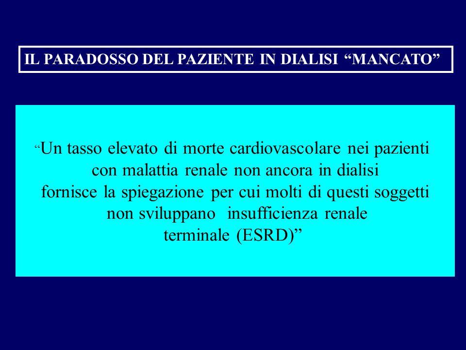 Patogenesi della Nefroangiosclerosi Luke RG, NDT 1999;14:2271-78