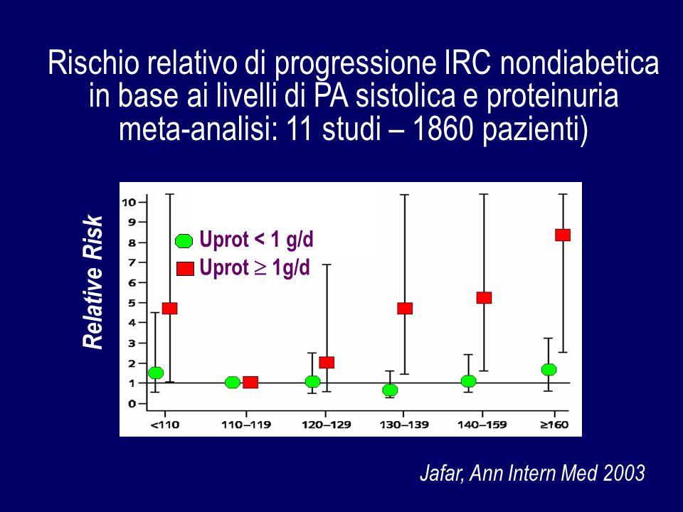 Rischio di cardiopatia ischemica correlato alla PA sistolica (SBP) ed alla microalbuminuria Borch-Johnsen K, et al.