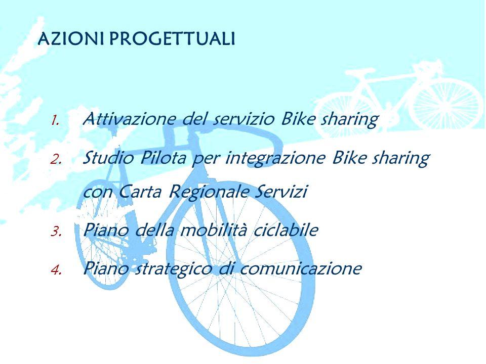 1.Attivazione del servizio Bike sharing 2.