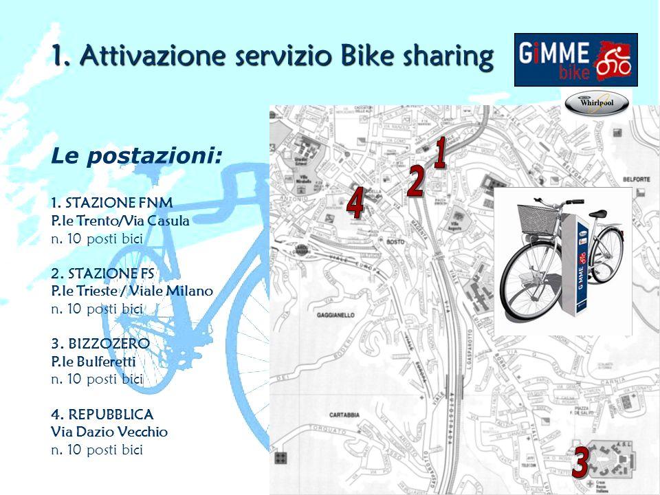 Le postazioni: 1.STAZIONE FNM P.le Trento/Via Casula n.