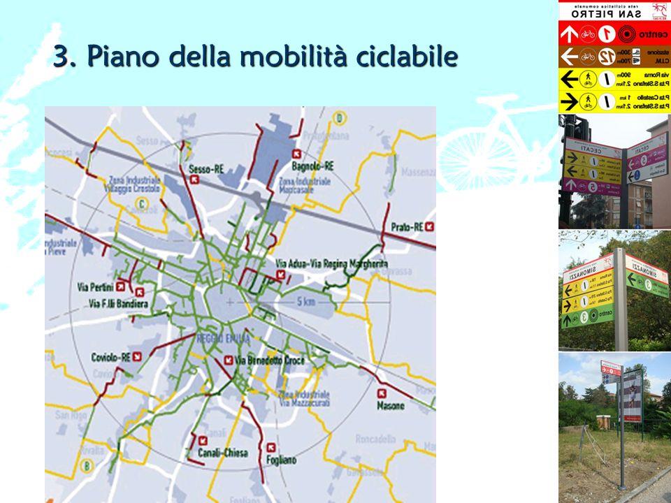 3. Piano della mobilità ciclabile