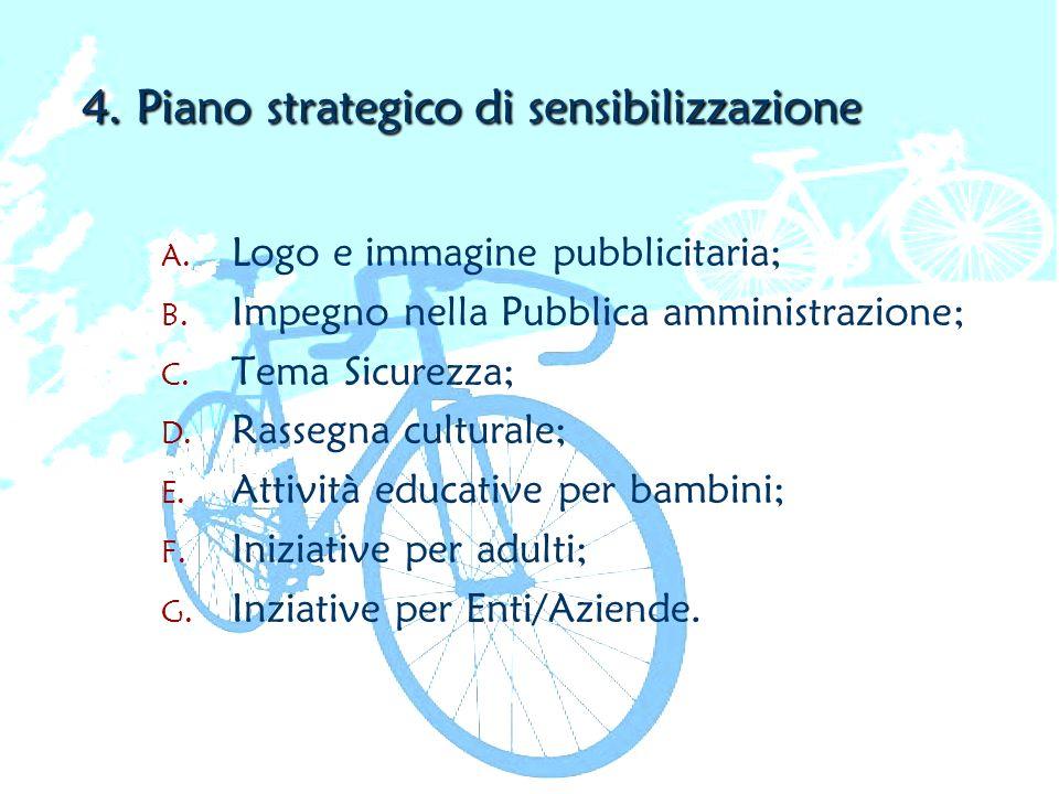 4.Piano strategico di sensibilizzazione A. Logo e immagine pubblicitaria; B.