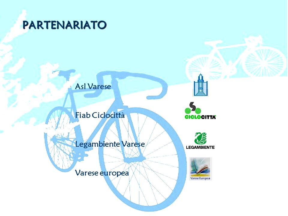 Asl Varese Fiab Ciclocitt à Legambiente Varese Varese europea PARTENARIATO