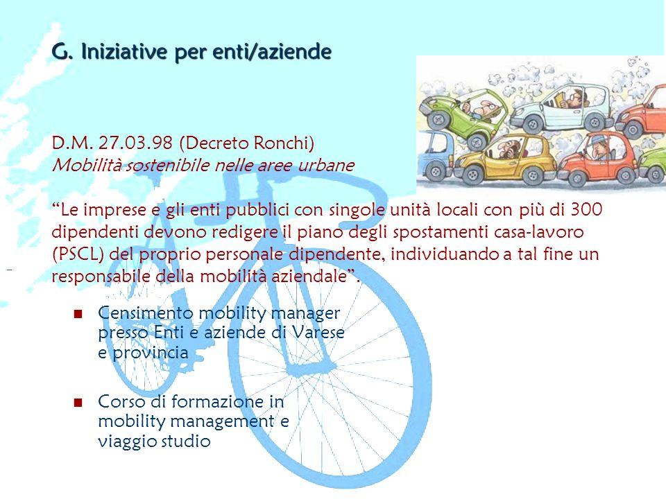 G. Iniziative per enti/aziende Censimento mobility manager presso Enti e aziende di Varese e provincia Corso di formazione in mobility management e vi