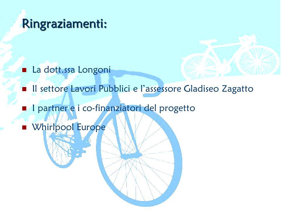 La dott.ssa Longoni Il settore Lavori Pubblici e lassessore Gladiseo Zagatto I partner e i co-finanziatori del progetto Whirlpool Europe Ringraziamenti: