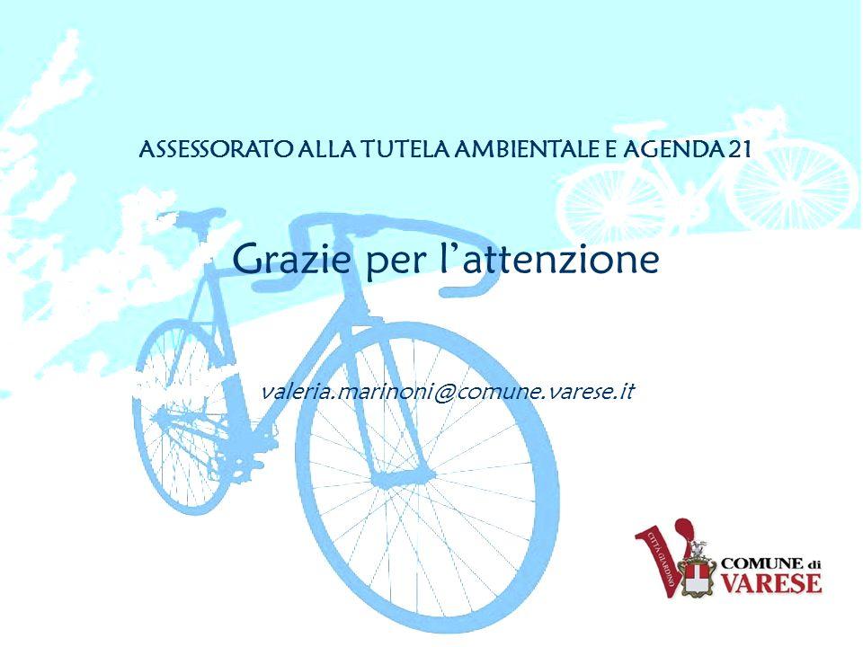 ASSESSORATO ALLA TUTELA AMBIENTALE E AGENDA 21 Grazie per lattenzione valeria.marinoni@comune.varese.it