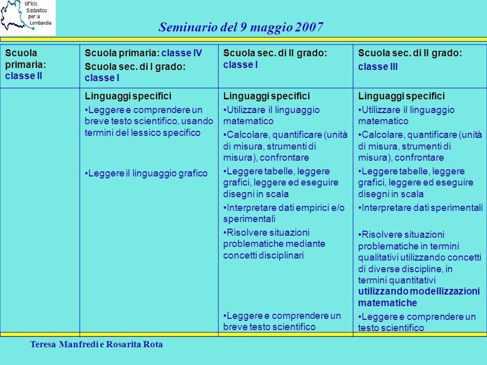 Teresa Manfredi e Rosarita Rota Seminario del 9 maggio 2007 Scuola primaria: classe II Scuola primaria: classe IV Scuola sec. di I grado: classe I Scu