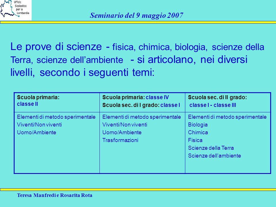 Teresa Manfredi e Rosarita Rota Seminario del 9 maggio 2007 Le prove di scienze - fisica, chimica, biologia, scienze della Terra, scienze dellambiente