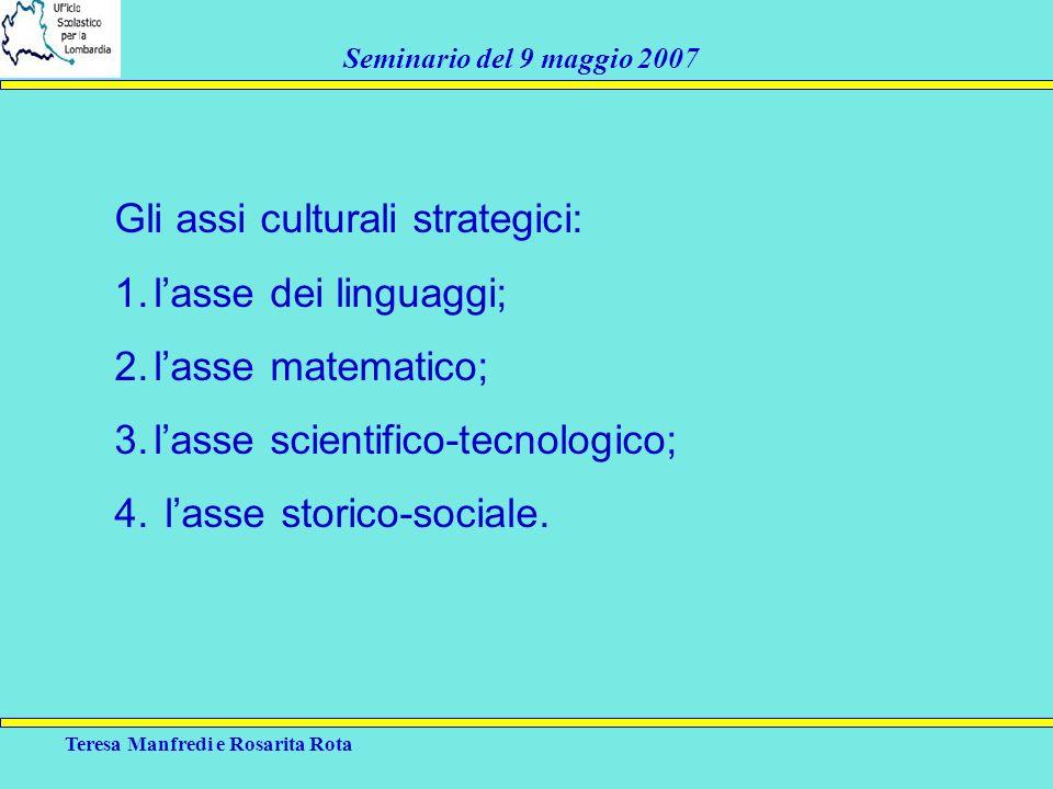 Teresa Manfredi e Rosarita Rota Seminario del 9 maggio 2007 Gli assi culturali strategici: 1.lasse dei linguaggi; 2.lasse matematico; 3.lasse scientif