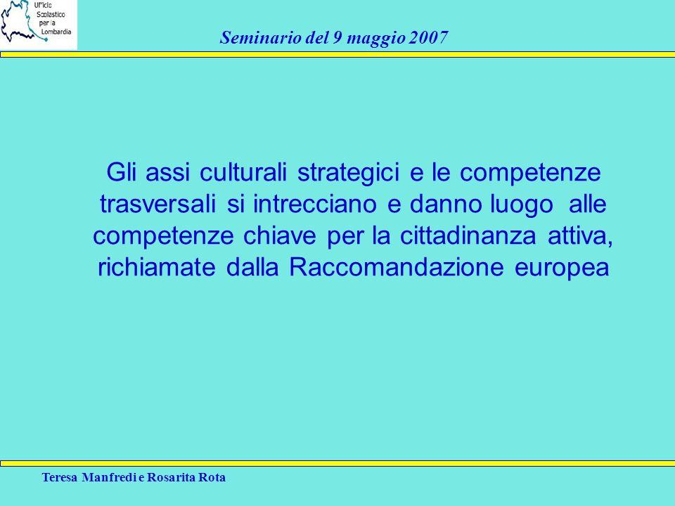 Teresa Manfredi e Rosarita Rota Seminario del 9 maggio 2007 Gli assi culturali strategici e le competenze trasversali si intrecciano e danno luogo all