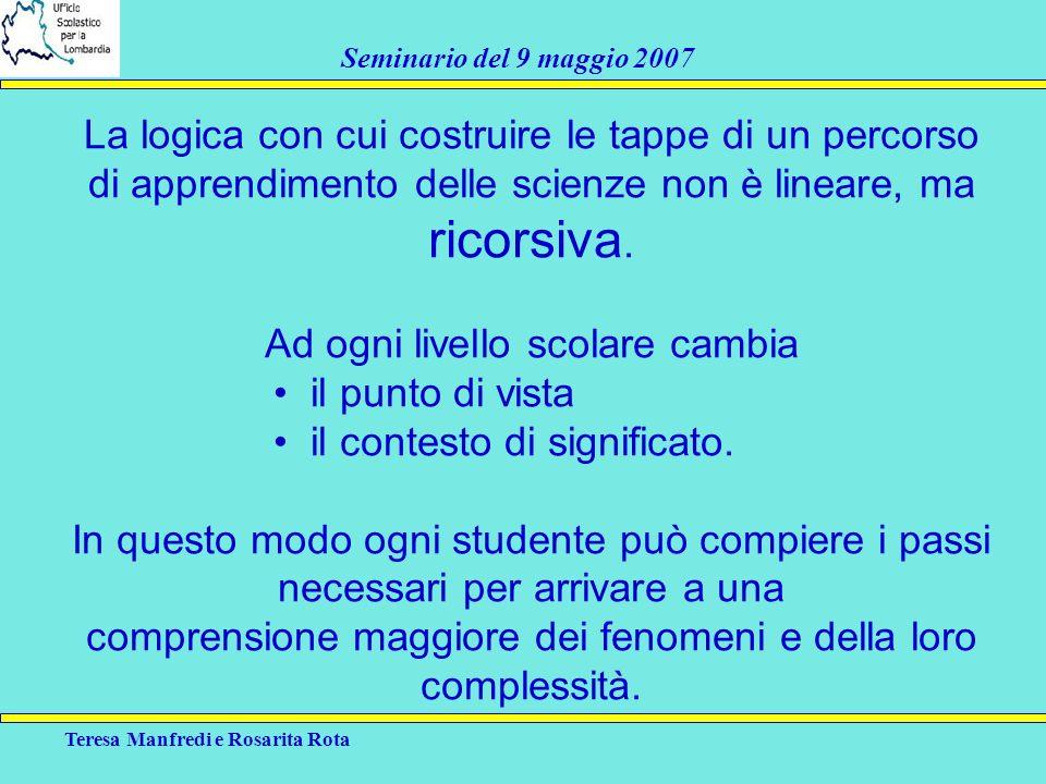 Teresa Manfredi e Rosarita Rota Seminario del 9 maggio 2007 La logica con cui costruire le tappe di un percorso di apprendimento delle scienze non è l