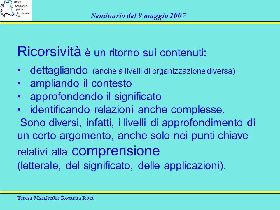 Teresa Manfredi e Rosarita Rota Seminario del 9 maggio 2007 Ricorsività è un ritorno sui contenuti: dettagliando (anche a livelli di organizzazione di