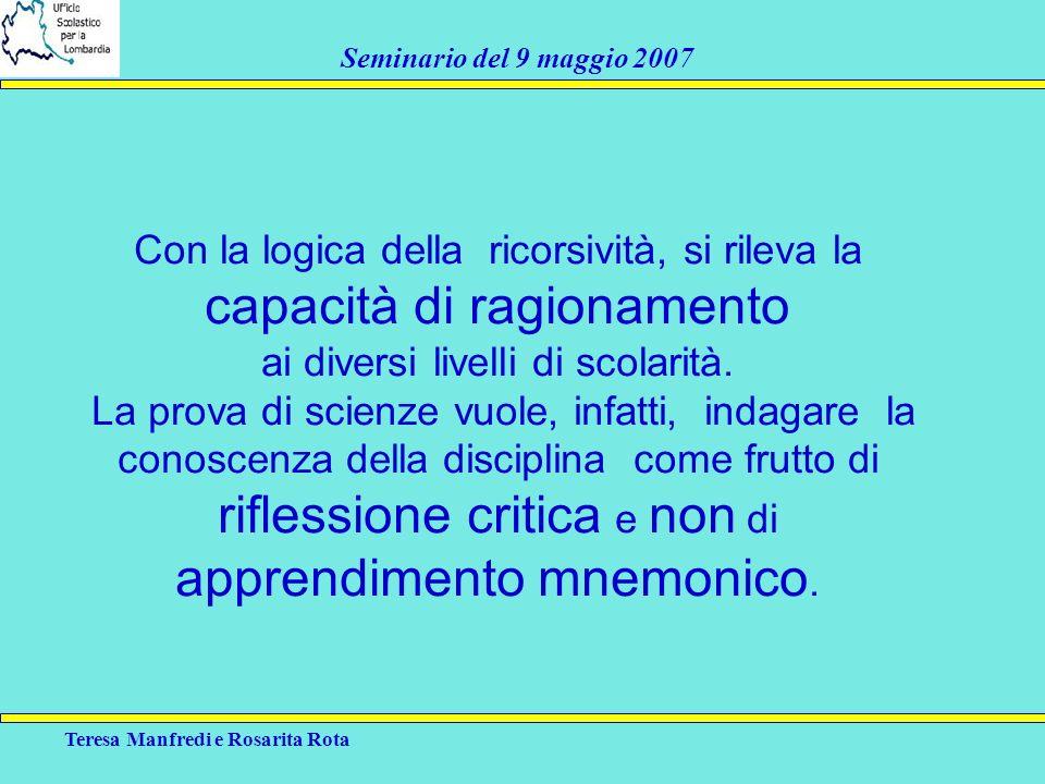 Teresa Manfredi e Rosarita Rota Seminario del 9 maggio 2007 Con la logica della ricorsività, si rileva la capacità di ragionamento ai diversi livelli