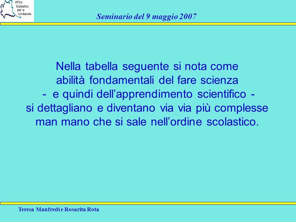 Teresa Manfredi e Rosarita Rota Seminario del 9 maggio 2007 Nella tabella seguente si nota come abilità fondamentali del fare scienza - e quindi della