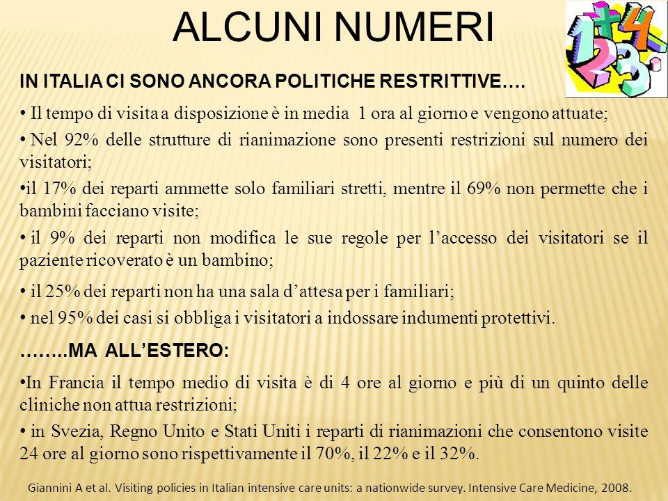 IN ITALIA CI SONO ANCORA POLITICHE RESTRITTIVE…. Il tempo di visita a disposizione è in media 1 ora al giorno e vengono attuate; Nel 92% delle struttu