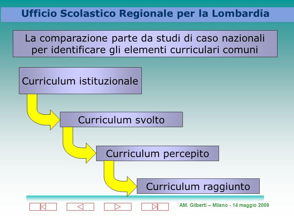 AM. Gilberti – Milano - 14 maggio 2009 Ufficio Scolastico Regionale per la Lombardia La comparazione parte da studi di caso nazionali per identificare