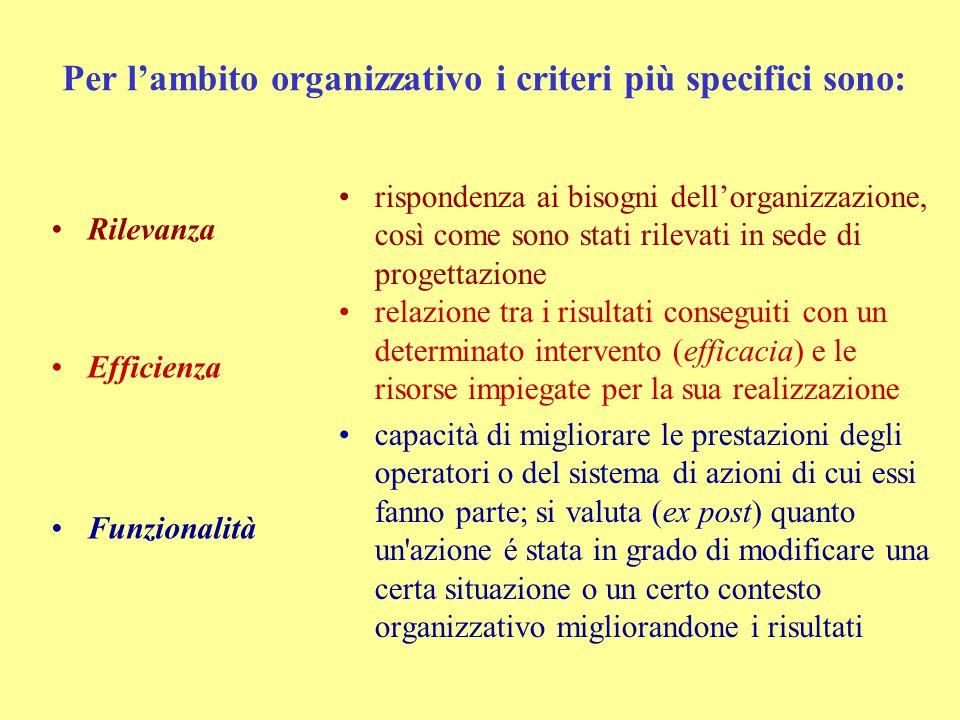 E possibile prevedere un utilizzo selettivo dei criteri, a seconda degli ambiti individuati; per lambito didattico formativo i criteri più specifici s