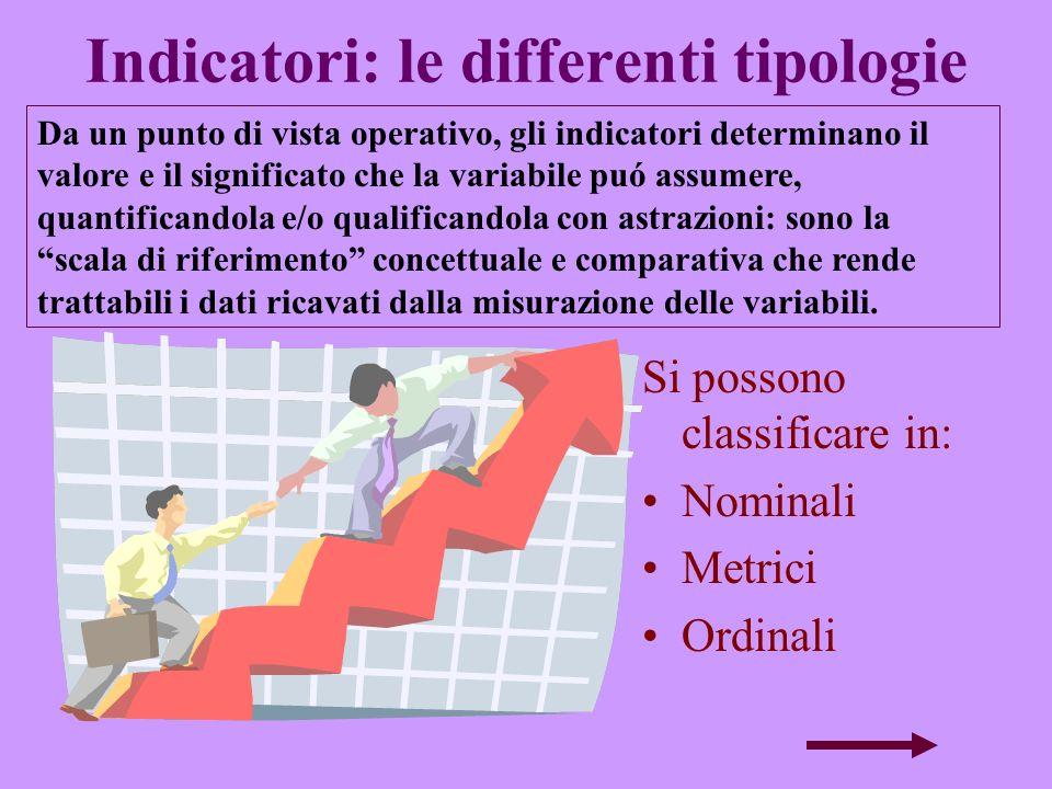 Ad ogni dimensione/fattore di qualitá corrispondono uno o (in genere) piú INDICATORI… A questo punto si tratta di produrne un certo numero a partire d