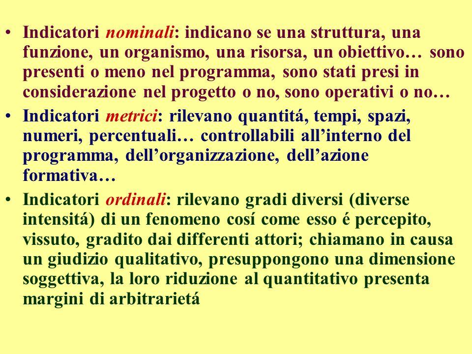Indicatori: le differenti tipologie Si possono classificare in: Nominali Metrici Ordinali Da un punto di vista operativo, gli indicatori determinano i