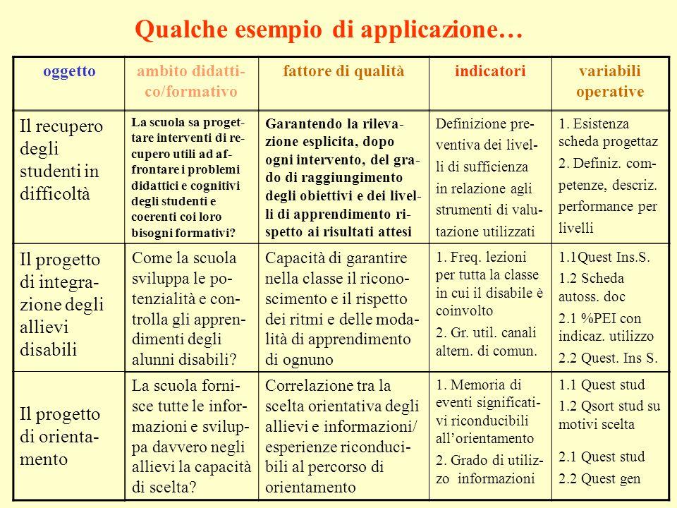 Indicatori nominali: indicano se una struttura, una funzione, un organismo, una risorsa, un obiettivo… sono presenti o meno nel programma, sono stati