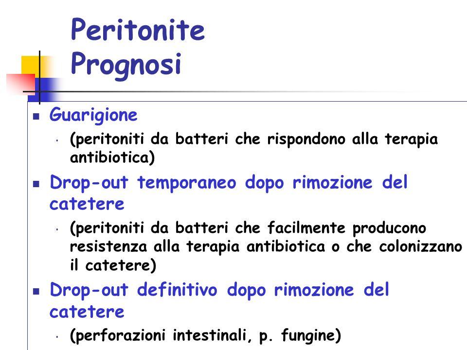 Peritonite Prognosi Guarigione (peritoniti da batteri che rispondono alla terapia antibiotica) Drop-out temporaneo dopo rimozione del catetere (peritoniti da batteri che facilmente producono resistenza alla terapia antibiotica o che colonizzano il catetere) Drop-out definitivo dopo rimozione del catetere (perforazioni intestinali, p.