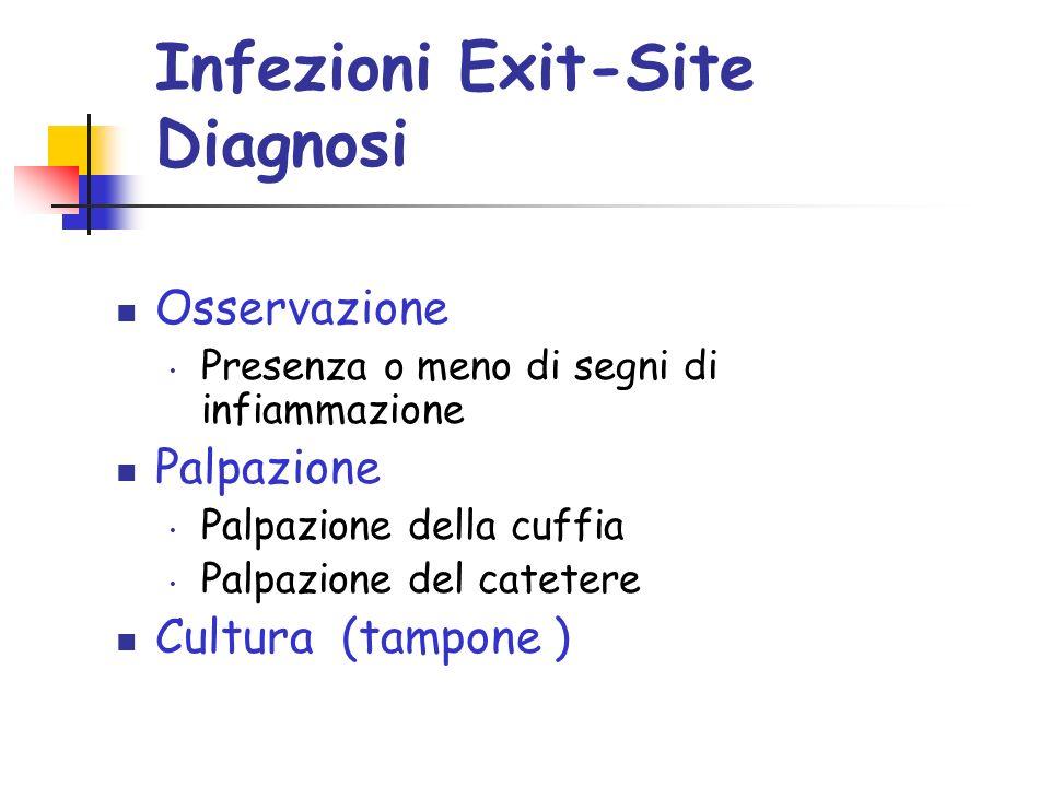 Infezioni Exit-Site Diagnosi Osservazione Presenza o meno di segni di infiammazione Palpazione Palpazione della cuffia Palpazione del catetere Cultura (tampone )