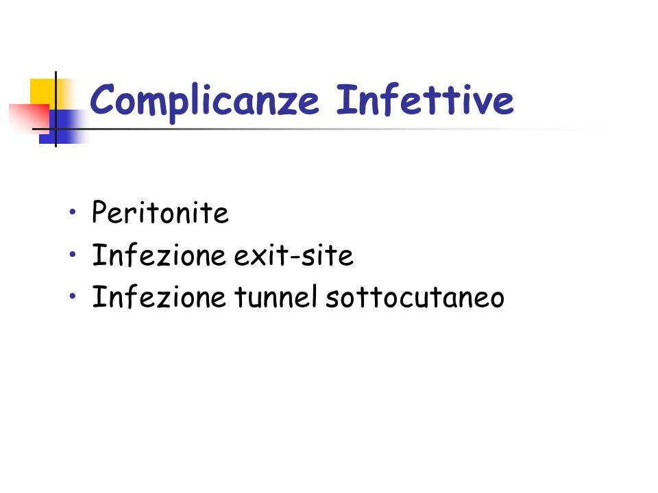 Peritonite Diagnosi Dolore addominale Dialisato torbido (GB >100 /mm3 su dialisato) Coltura positiva per mcroorganismo Almeno 2 delle 3 seguenti condizioni deve essere presente per far diagnosi di peritonite