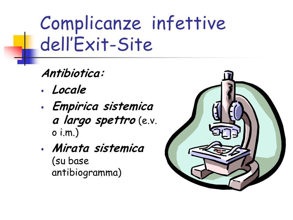 Complicanze infettive dellExit-Site Antibiotica: Locale Empirica sistemica a largo spettro (e.v.