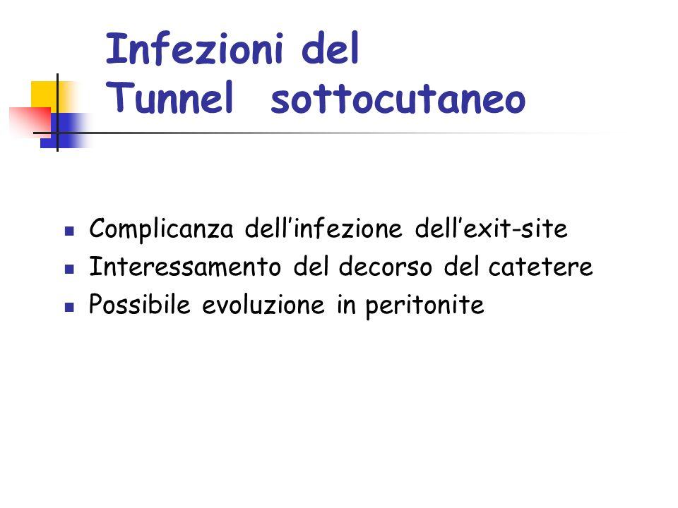 Infezioni del Tunnel sottocutaneo Complicanza dellinfezione dellexit-site Interessamento del decorso del catetere Possibile evoluzione in peritonite