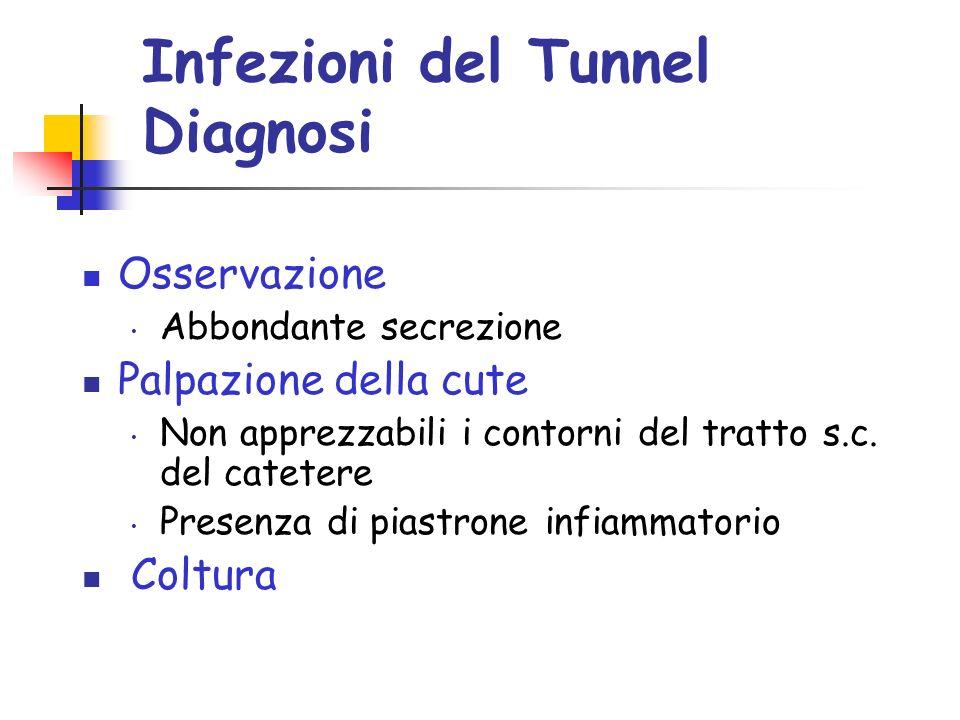 Infezioni del Tunnel Diagnosi Osservazione Abbondante secrezione Palpazione della cute Non apprezzabili i contorni del tratto s.c.