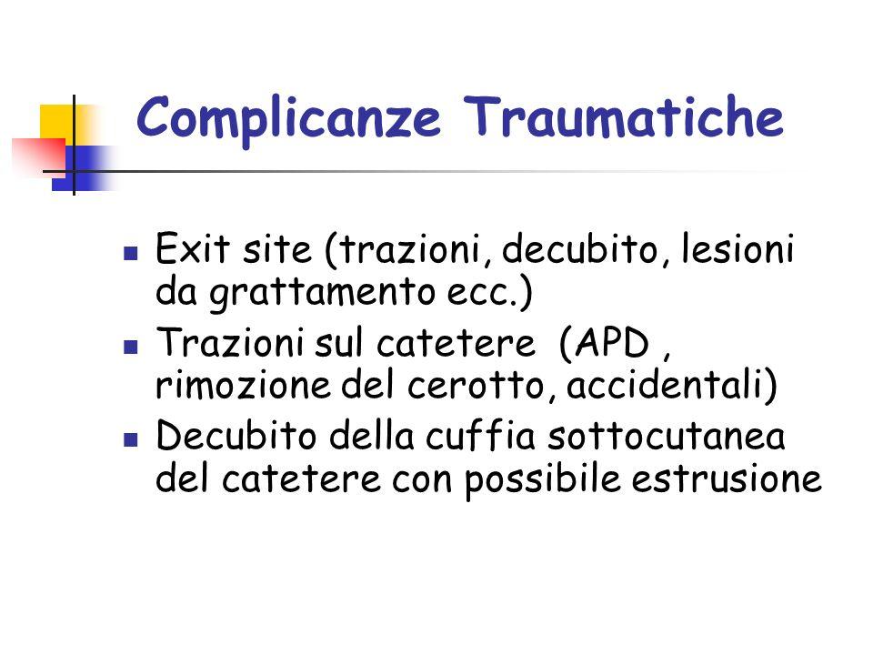 Complicanze Traumatiche Exit site (trazioni, decubito, lesioni da grattamento ecc.) Trazioni sul catetere (APD, rimozione del cerotto, accidentali) Decubito della cuffia sottocutanea del catetere con possibile estrusione