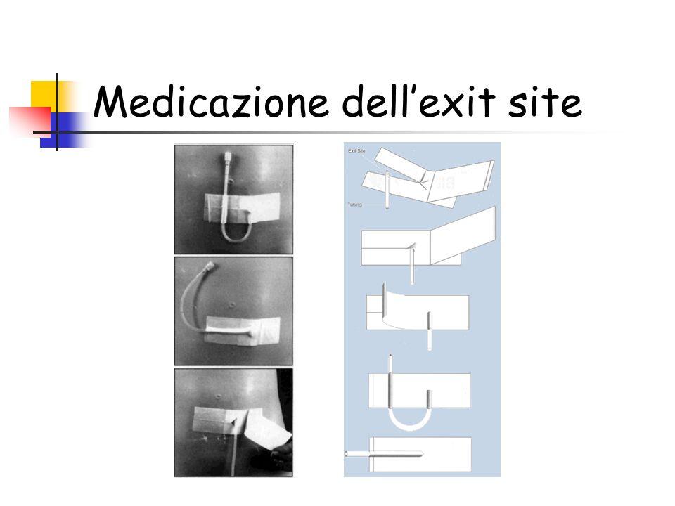 Medicazione dellexit site