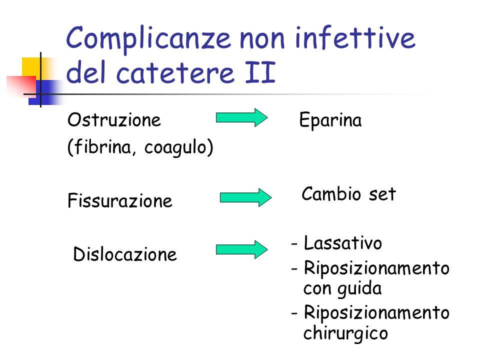 Complicanze non infettive del catetere II Ostruzione (fibrina, coagulo) Fissurazione Dislocazione Eparina Cambio set - Lassativo - Riposizionamento con guida - Riposizionamento chirurgico