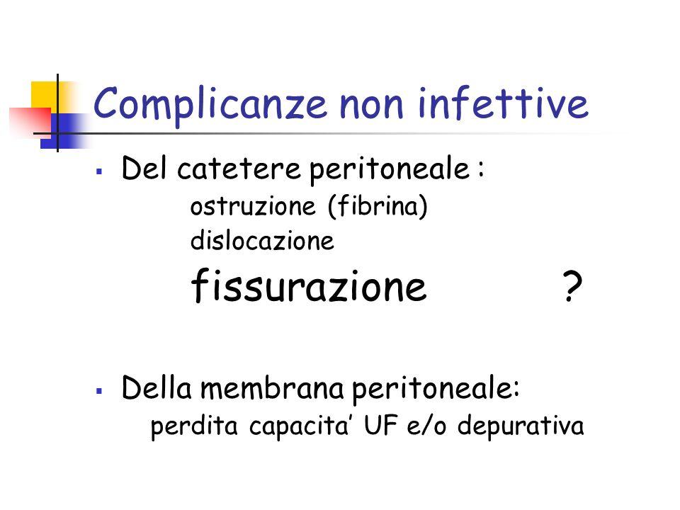 Complicanze non infettive Del catetere peritoneale : ostruzione (fibrina) dislocazione fissurazione .