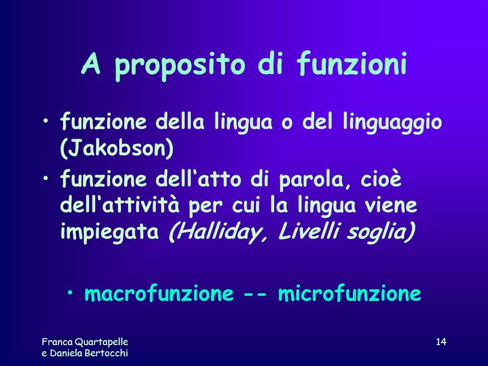 Franca Quartapelle e Daniela Bertocchi 14 A proposito di funzioni funzione della lingua o del linguaggio (Jakobson) funzione dellatto di parola, cioè