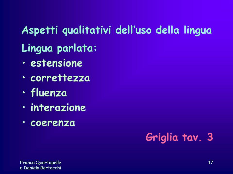 Franca Quartapelle e Daniela Bertocchi 17 Aspetti qualitativi delluso della lingua Lingua parlata: estensione correttezza fluenza interazione coerenza
