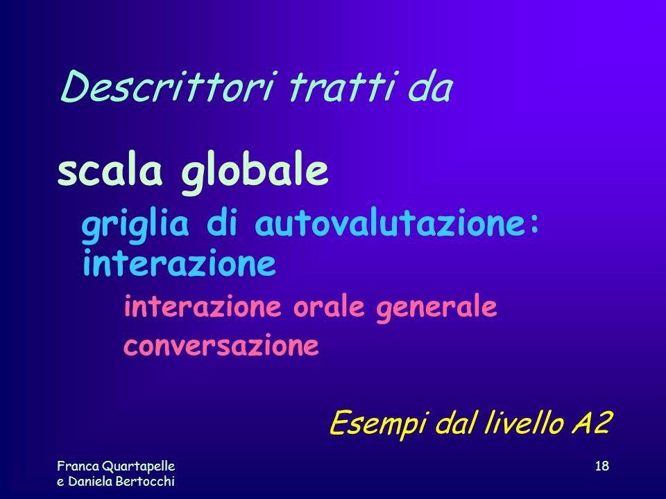Franca Quartapelle e Daniela Bertocchi 18 Descrittori tratti da scala globale griglia di autovalutazione: interazione interazione orale generale conve