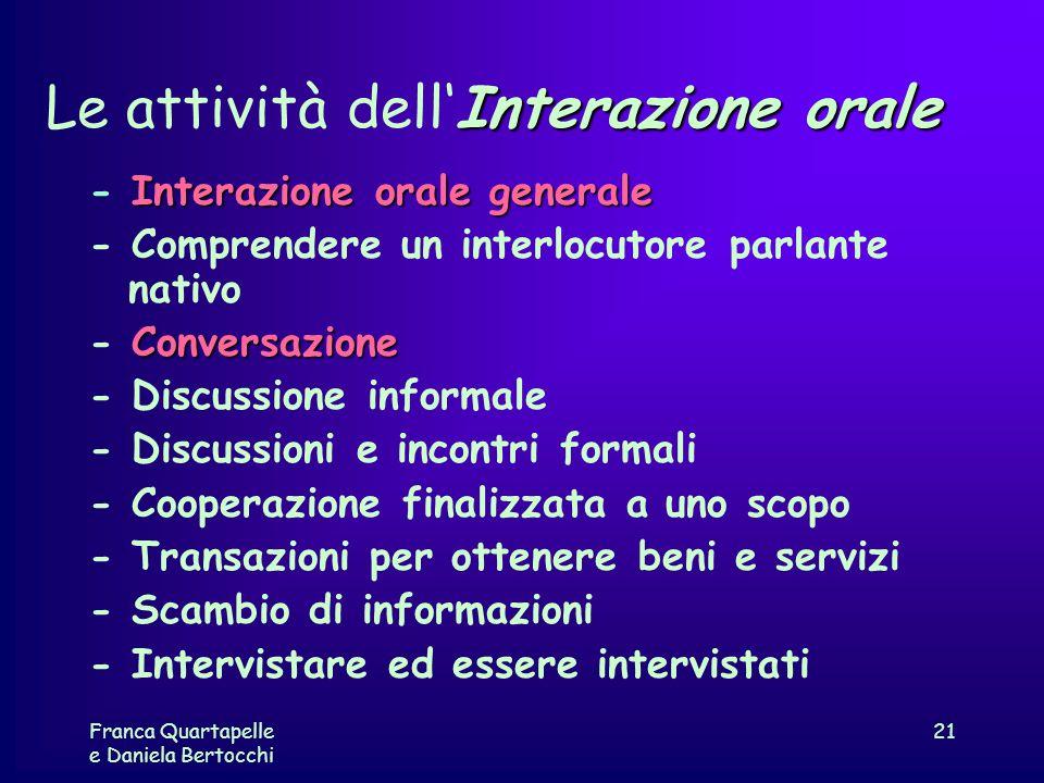 Franca Quartapelle e Daniela Bertocchi 21 Interazione orale Le attività dellInterazione orale Interazione orale generale - Interazione orale generale