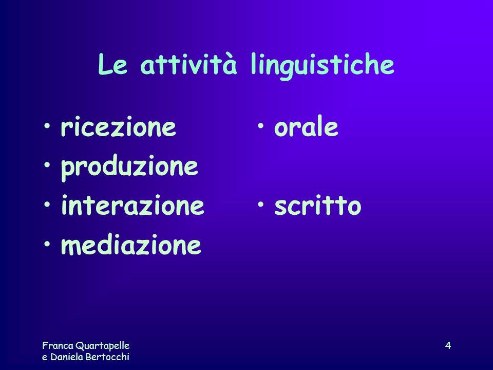 Franca Quartapelle e Daniela Bertocchi 4 Le attività linguistiche ricezione produzione interazione mediazione orale scritto