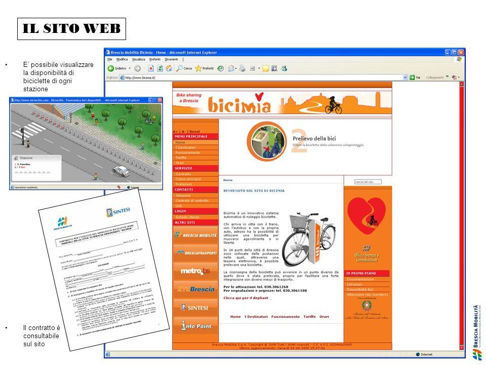 IL SITO WEB E possibile visualizzare la disponibilità di biciclette di ogni stazione Il contratto è consultabile sul sito