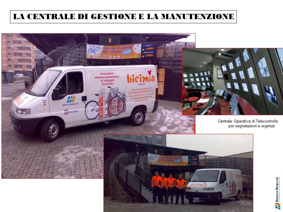 LA CENTRALE DI GESTIONE E LA MANUTENZIONE Centrale Operativa di Telecontrollo per segnalazioni e urgenze