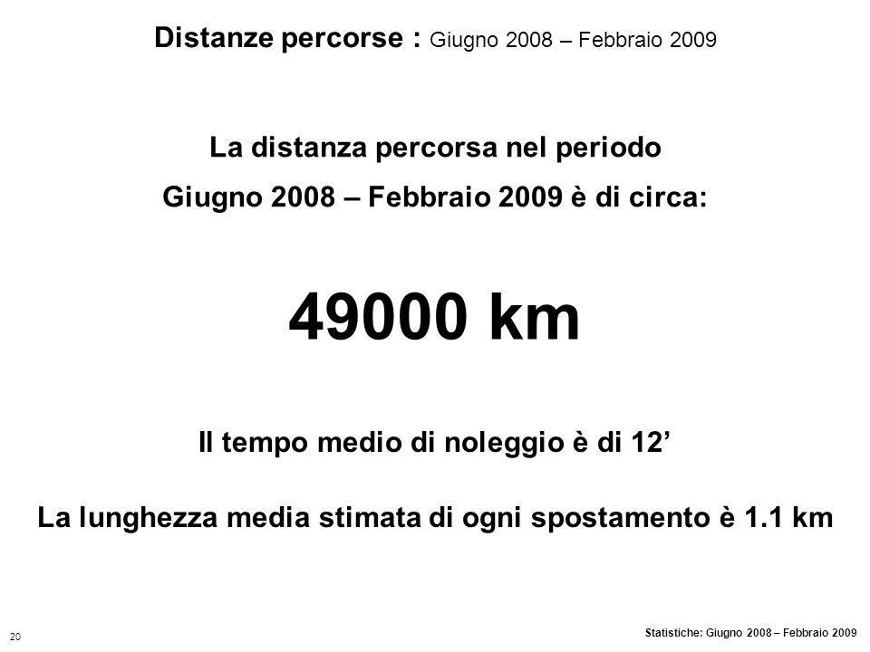 Distanze percorse : Giugno 2008 – Febbraio 2009 Statistiche: Giugno 2008 – Febbraio 2009 La distanza percorsa nel periodo Giugno 2008 – Febbraio 2009