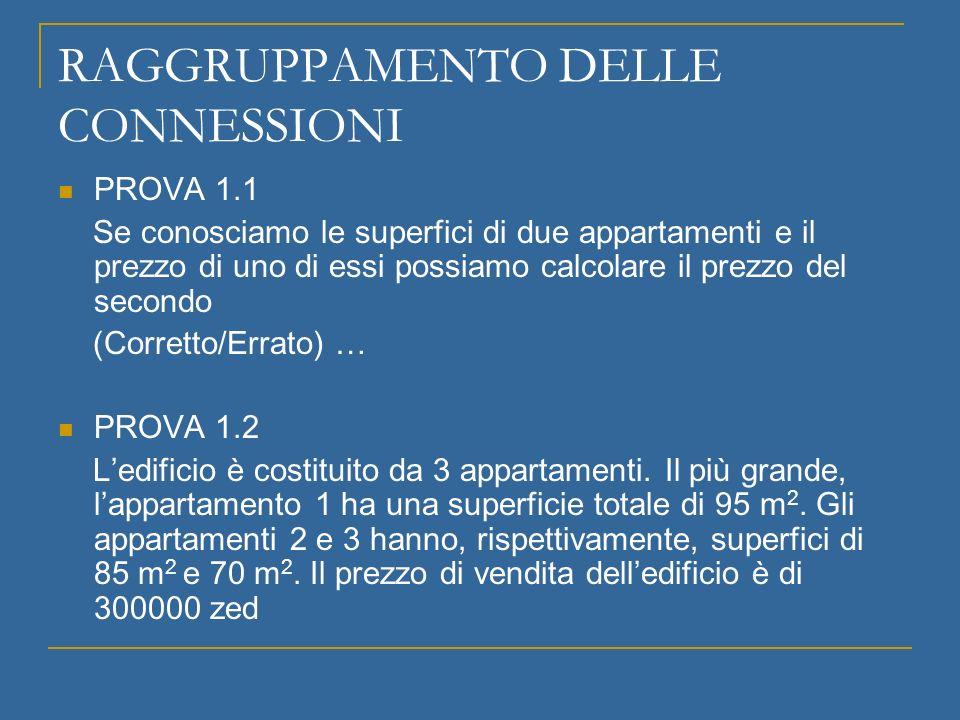 RAGGRUPPAMENTO DELLE CONNESSIONI PROVA 1.1 Se conosciamo le superfici di due appartamenti e il prezzo di uno di essi possiamo calcolare il prezzo del
