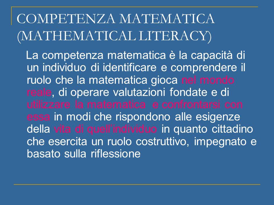 COMPETENZA MATEMATICA Presuppone una base di conoscenze matematiche, terminologia matematica, abilità per svolgere operazioni e applicare metodi.