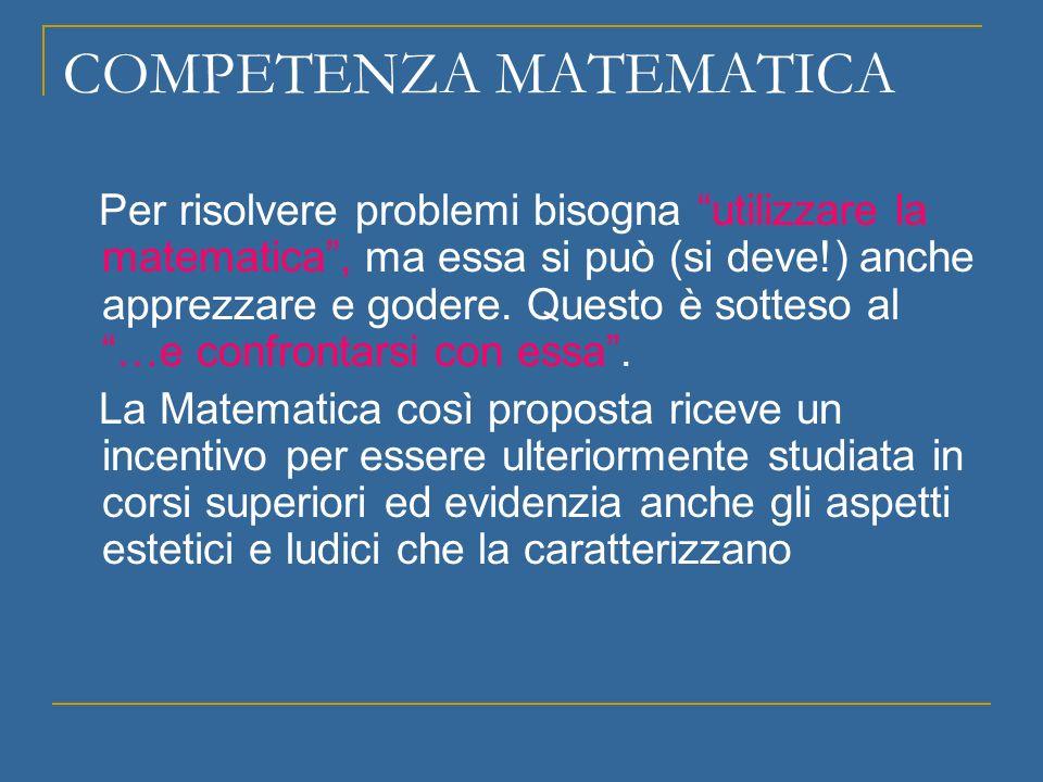 COMPETENZA MATEMATICA Per risolvere problemi bisogna utilizzare la matematica, ma essa si può (si deve!) anche apprezzare e godere. Questo è sotteso a