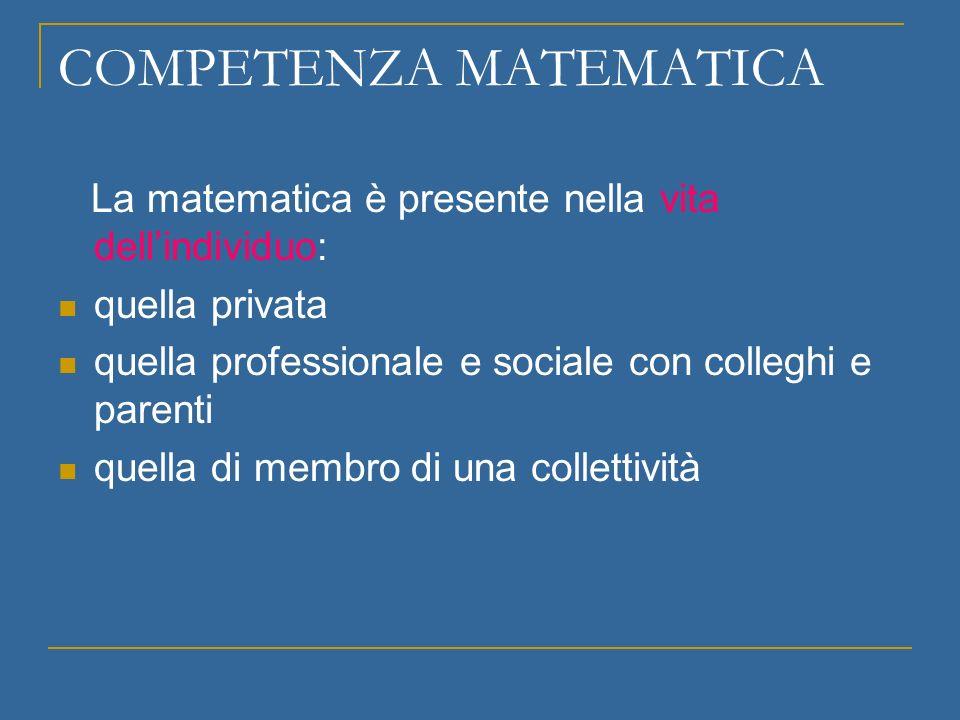 COMPETENZA MATEMATICA La matematica è presente nella vita dellindividuo: quella privata quella professionale e sociale con colleghi e parenti quella d