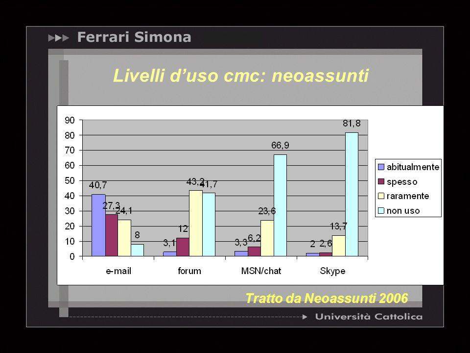 Livelli duso cmc: neoassunti Tratto da Neoassunti 2006