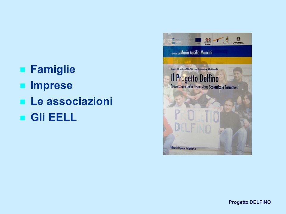Progetto DELFINO Famiglie Imprese Le associazioni Gli EELL